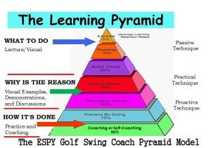 02PyramidLearning