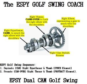 CAM Shaft ESPY