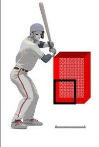 Baseball Strike Zone
