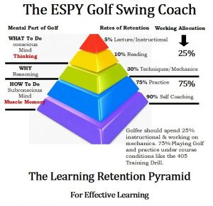 Pyramid Golf Instruction Process
