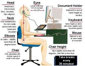 03 Ergonomics at the Desk