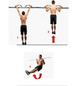 Assisted chin-ups Plyometrics leg lift combination exercise