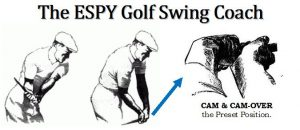 Sync/Prset wrist action in the golf swing