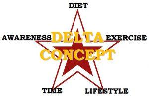 The DELTA Concept