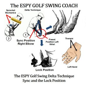 Syncing/Presetting the golfer's wrists to sync their elbow with their shoulders to create a tremendous golf swing mechanics