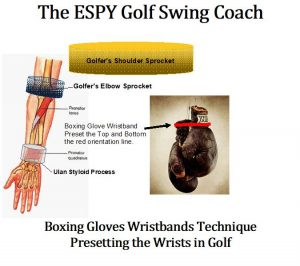 The Boxing Gloves Wristbands Technique to preset the wrist action in the golf swing. This helps the golfer focus on the KEY Muscle