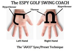 The JUCO (J-U- Cam-Over) Sync/Preset Technique to preset the wrists similar to how Ken Duke, David Duval, and Marco Dawson use in their golf swing sequence.