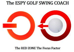 The golfer's hitting zone an OFF/ON switch image