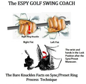 The Kickboxing Glove golf swing technique used to Sync/Preset golf swing sequence. Established by the right USP and the ring knuckle.