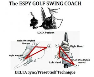 The SOUP (Sync Over/Under Preset) Golf Swing Technique allows the golfer to complete 80 percent of their golf swing confidently. In looking at Nick Faldo YouTube's video, pay close attention to his knuckles and wrists on his left hand in the preset position. This is shown below in the Preset Lock Position.