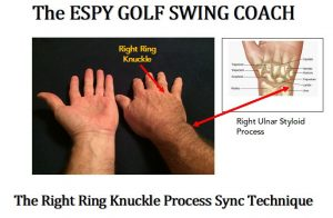 The Sync Process of the Ulnar Styloid Process and Ring Knuckle.