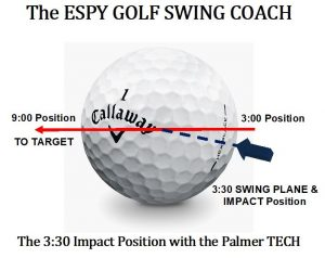 I want both my Palmer Tendons to point toward this, tracking back along the 3:30 position from the golf ball along this 3:30 red line. If you follow the 3:30 track with the Palmer TECH, the other elements will be set up naturally into the Lock Position.