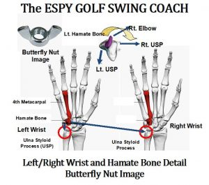 The major advantage of the Sync and Preset golf swing sequence is that 80 percent of the golf swing is established with one simple repetitive maneuver. A great golf swing technique used for presetting the wrists is called sports mental imagery and apperception. This technique uses kickboxing gloves and a tiny bone in the lead wrist, called the Hamate Bone.