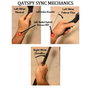 SYNC Technique- Use the Cam (Palmar Flex and Dorsiflex) to pivot or hinge back both Index Knuckles about the lead Radial Styloid Process to the back corner of home plate. See the illustration below of the Palmar Flex and Dorsiflex maneuvers and the location of your Radial Styloid Process.