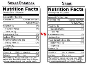 nutrition-lable