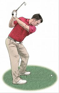 The golfer's Yaw element of the horizontal rotation or coiling of the shoulders about the vertical axis, the golfer's spinal axis.