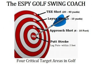The ESPY APP 405- Training Drill to develop the subconscious golf mind