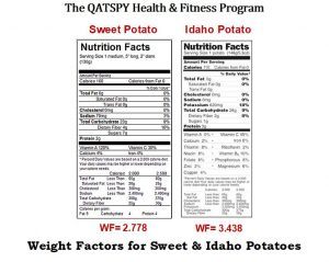 Nutrition Label for the Sweet and Idaho Potatoes