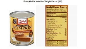 Follow the recipe on back of the Nestle Libby's® Pumpkin Puree can, except use either a half-a-cup to a quarter cup of sugar based on your preference. This reduces the sugar content by 33 to 50 percent.