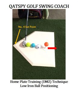The key points on the home plate drill are the back corner (4) and the front edge of home plate. The back corner provides a point to set the Sync/Preset with each golf club. For shorter irons, this point is shorter than for the mid- and long irons, and fairway woods, including driver, as noted above.