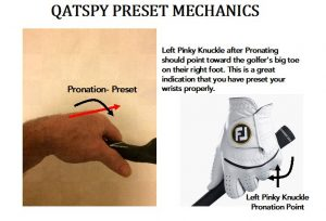 PRESET Technique- Use the Cam-Over (Pronation) to cock at the left Pinky Knuckle, for the right-handed golfer, toward the right big toe.