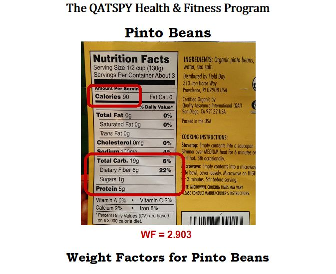 This image has an empty alt attribute; its file name is Pinto-Bean-WF-2.jpg